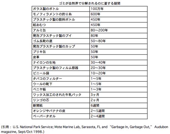 スクリーンショット 2013-06-29 23.41.42